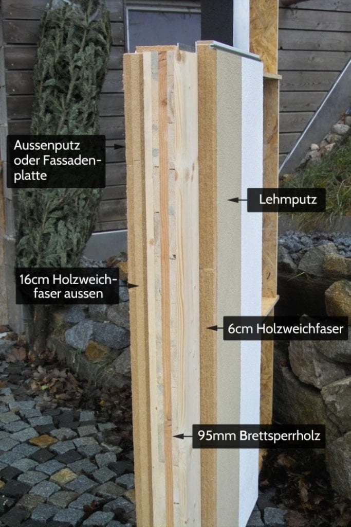 Erklärung des Materialaufbaus bei der Holzmassivbauweise